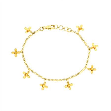 Reliance Jewels